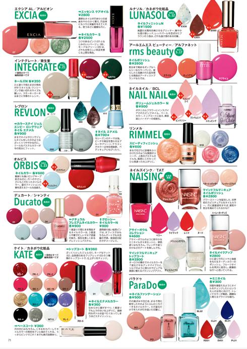 nail-polish-2017-trend